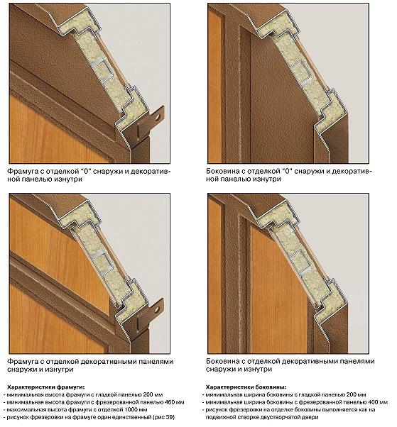 установка стальной двери с фрамугой